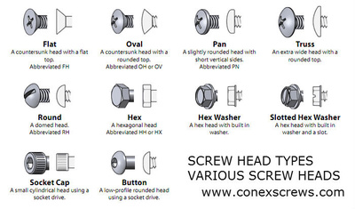Bolt Head Types >> Screw Head Types Csk Flat Pan Hex Round Head Screws